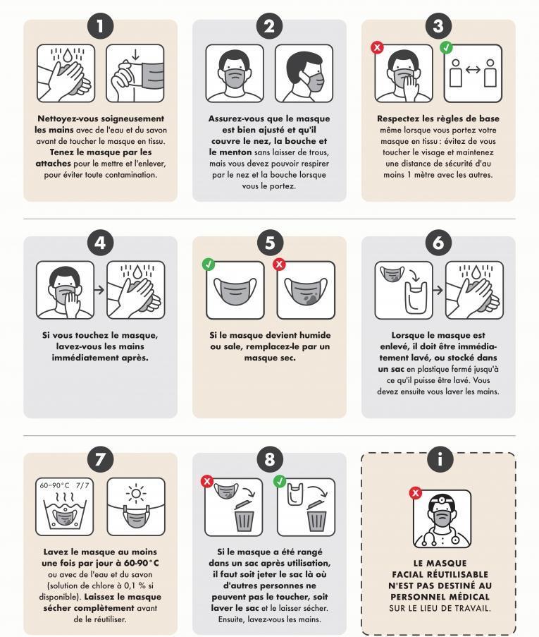 Notice d'utilisation d'un masque lavable.  © MSF